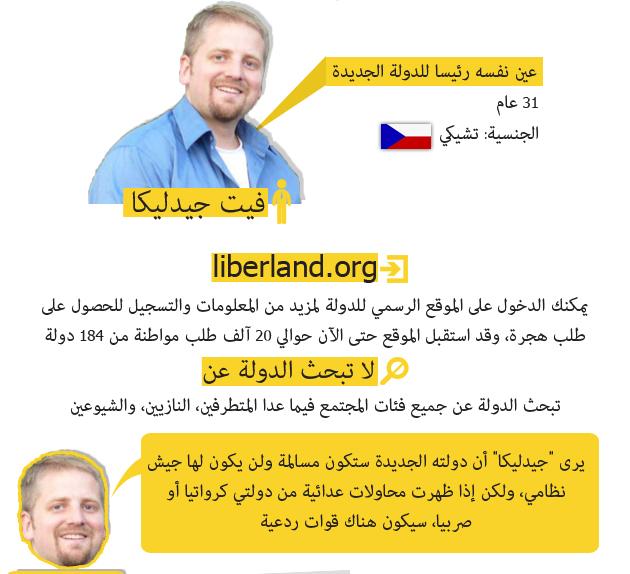 """""""ليبرلاند"""" تغرق في آلاف طلبات المواطنة العربية 240"""