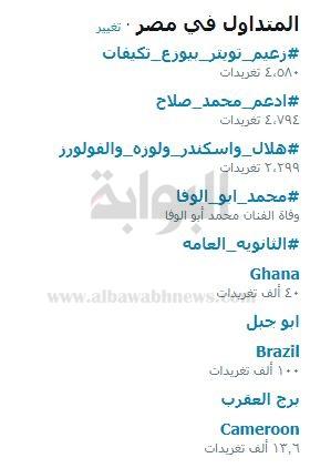 هاشتاج «محمد أبوالوفا» يتصدر تويتر.. وصديقه: ترك المستشفى بعد يأسه من الشفاء