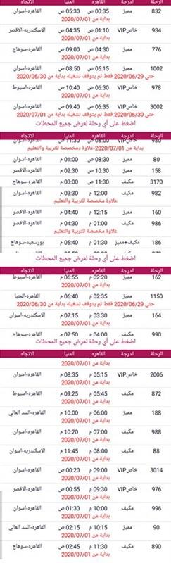 غدا.. تشغيل قطارات جديدة على خط القاهرة/ المنيا