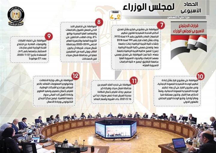 انفو جراف.. الحصاد الأسبوعي لمجلس الوزراء