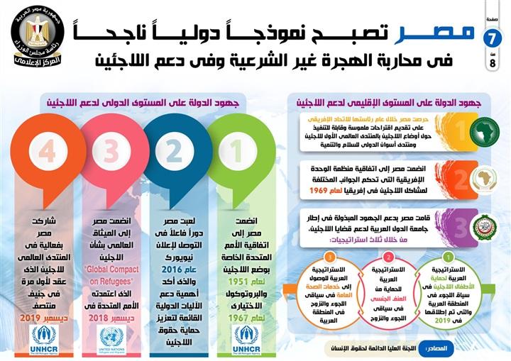إنفوجراف.. كيف تحارب مصر الهجرة غير الشرعية؟